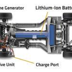 Chevrolet Volt Drivetrain