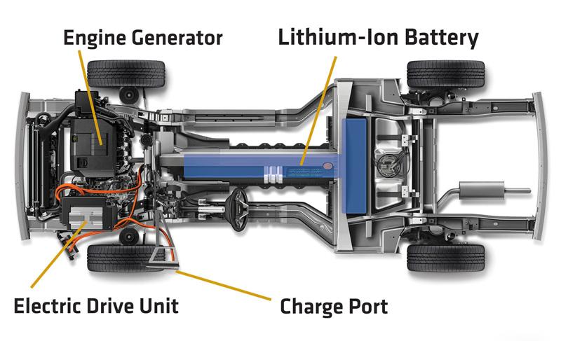 Chevy Volt Hybrid Electric Cedar Rapids