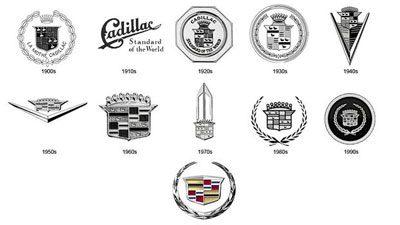 History of cadillac logos