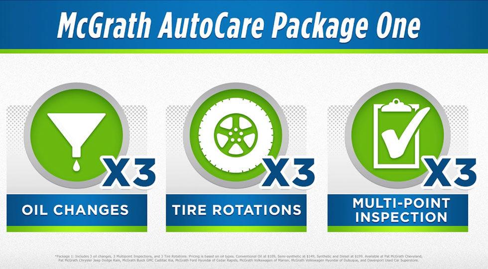 McGrath Autocare Package