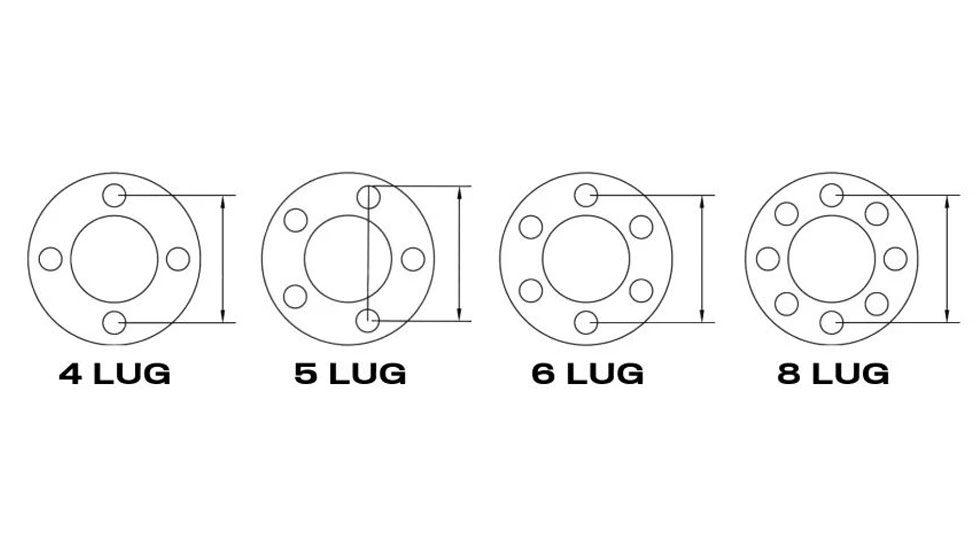 wheel bolts diagram